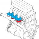 Экс-инженер Ford придумал двигатель с турбиной для каждого цилиндра